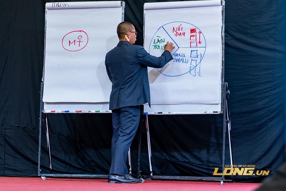 Thầy Phạm Thành Long chia sẻ kiến thức bứt tốc Doanh nghiệp năm 2019